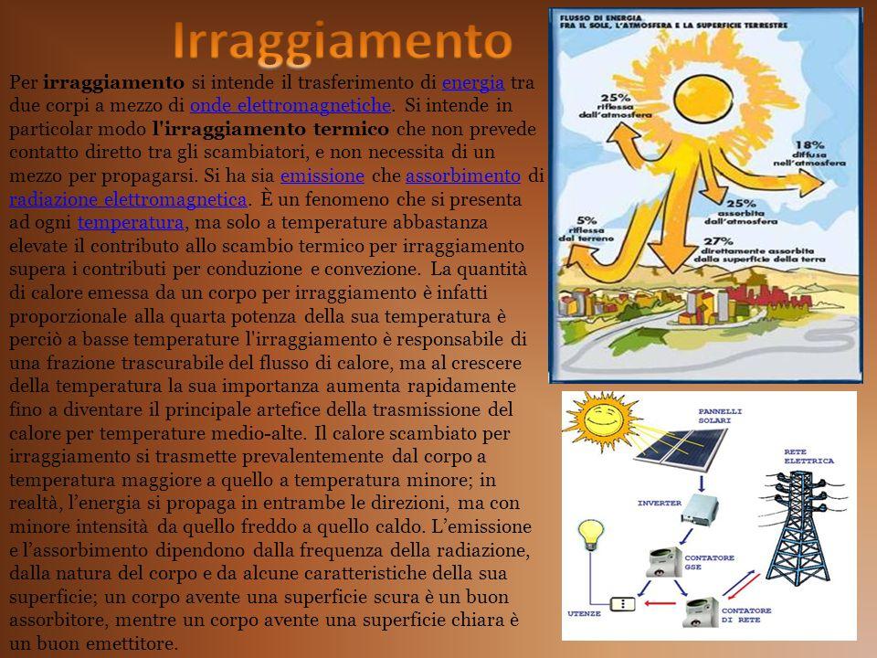 Per irraggiamento si intende il trasferimento di energia tra due corpi a mezzo di onde elettromagnetiche. Si intende in particolar modo l'irraggiament