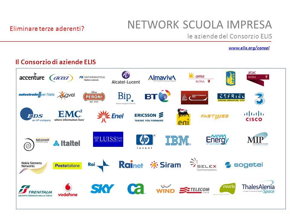 NETWORK SCUOLA IMPRESA le aziende del Consorzio ELIS www.elis.org/consel Il Consorzio di aziende ELIS Eliminare terze aderenti?