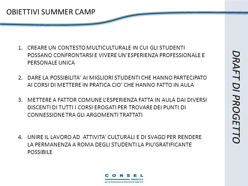 OBIETTIVI SUMMER CAMP 1.CREARE UN CONTESTO MULTICULTURALE IN CUI GLI STUDENTI POSSANO CONFRONTARSI E VIVERE UNESPERIENZA PROFESSIONALE E PERSONALE UNI