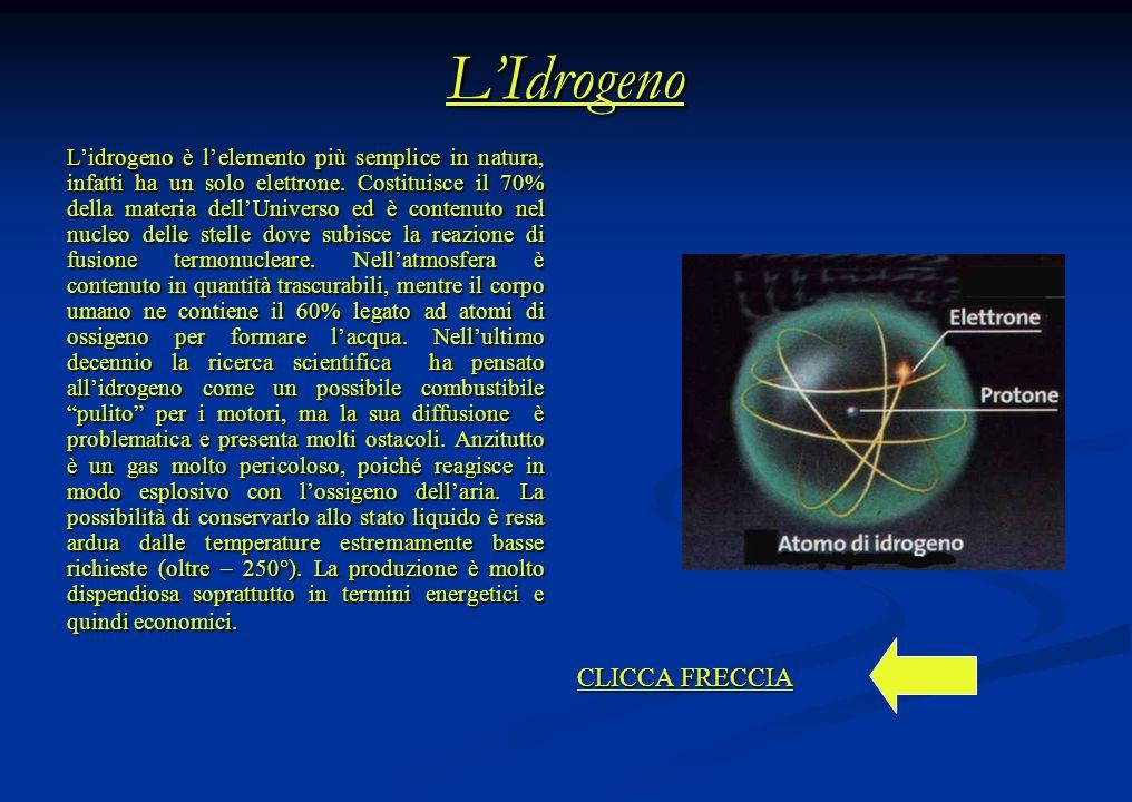 LIdrogeno Lidrogeno è lelemento più semplice in natura, infatti ha un solo elettrone. Costituisce il 70% della materia dellUniverso ed è contenuto nel