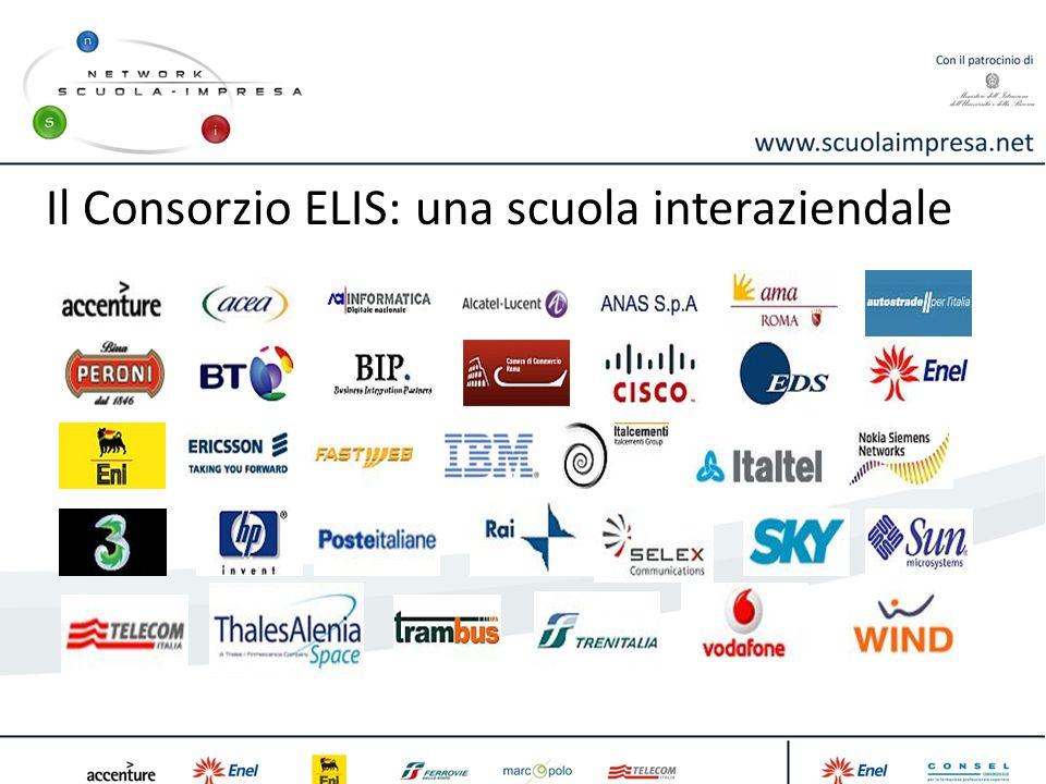 Il Consorzio ELIS: una scuola interaziendale 2