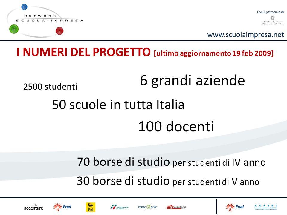 2500 studenti 50 scuole in tutta Italia 100 docenti 70 borse di studio per studenti di IV anno 30 borse di studio per studenti di V anno 6 grandi aziende I NUMERI DEL PROGETTO [ultimo aggiornamento 19 feb 2009]