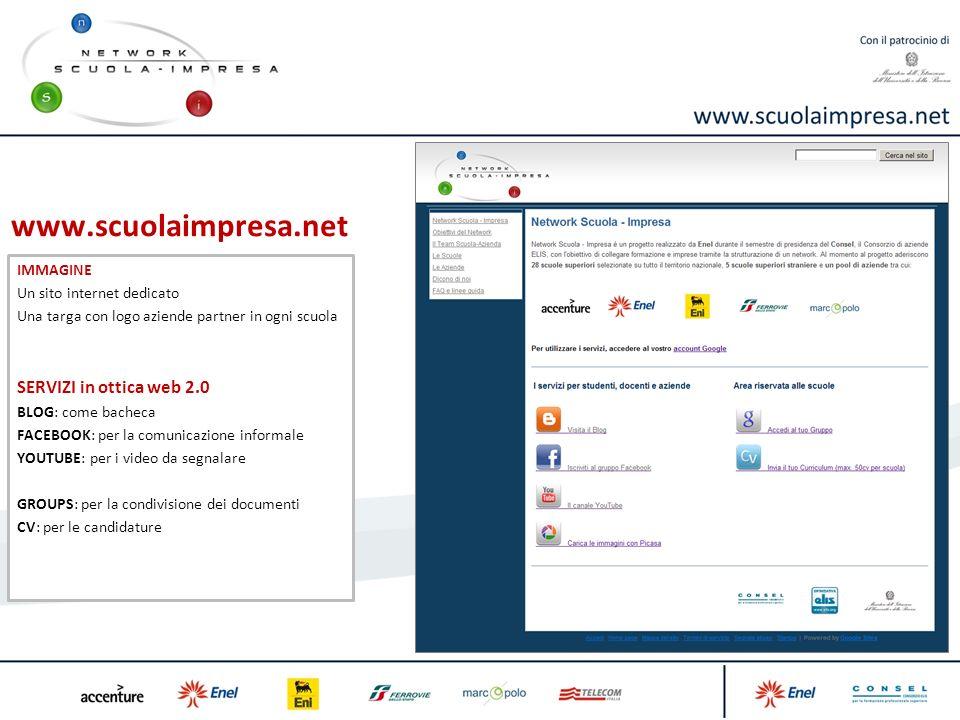 www.scuolaimpresa.net IMMAGINE Un sito internet dedicato Una targa con logo aziende partner in ogni scuola SERVIZI in ottica web 2.0 BLOG: come bacheca FACEBOOK: per la comunicazione informale YOUTUBE: per i video da segnalare GROUPS: per la condivisione dei documenti CV: per le candidature