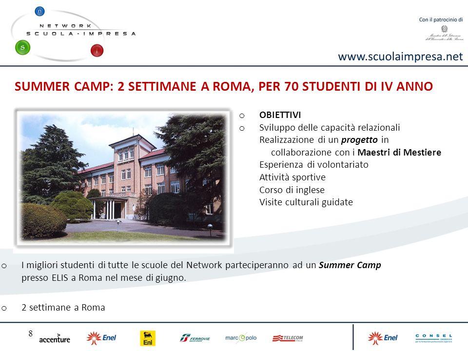 SUMMER CAMP: 2 SETTIMANE A ROMA, PER 70 STUDENTI DI IV ANNO o I migliori studenti di tutte le scuole del Network parteciperanno ad un Summer Camp presso ELIS a Roma nel mese di giugno.
