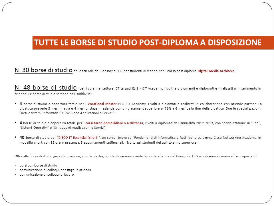 N. 30 borse di studio delle aziende del Consorzio ELIS per studenti di V anno per il corso post-diploma Digital Media Architect N. 48 borse di studio