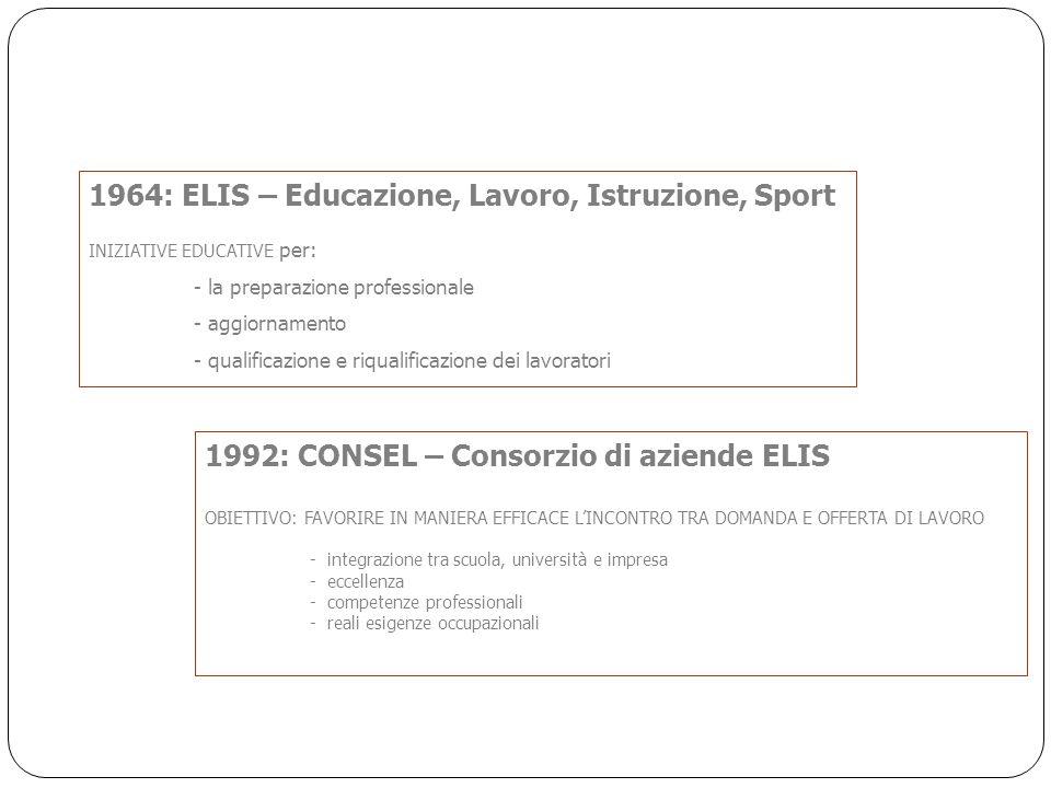 1992: CONSEL – Consorzio di aziende ELIS OBIETTIVO: FAVORIRE IN MANIERA EFFICACE LINCONTRO TRA DOMANDA E OFFERTA DI LAVORO - integrazione tra scuola,