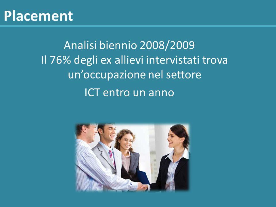 Placement Analisi biennio 2008/2009 Il 76% degli ex allievi intervistati trova unoccupazione nel settore ICT entro un anno