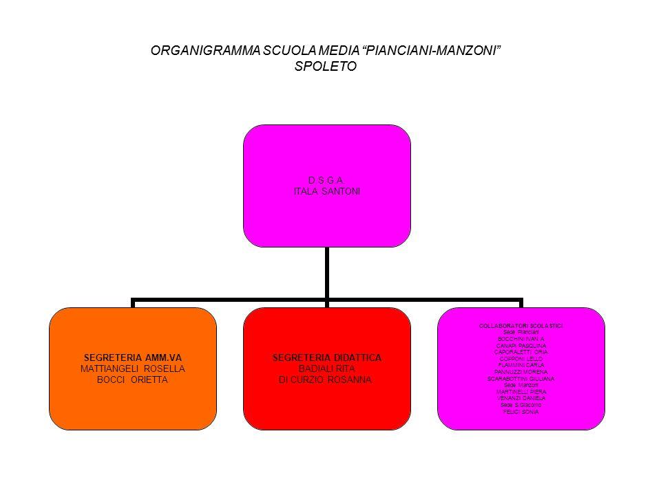 ORGANIGRAMMA SCUOLA MEDIA PIANCIANI-MANZONI SPOLETO D.S.G.A.