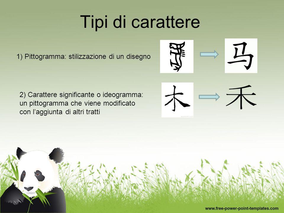 Tipi di carattere 1) Pittogramma: stilizzazione di un disegno 2) Carattere significante o ideogramma: un pittogramma che viene modificato con laggiunt