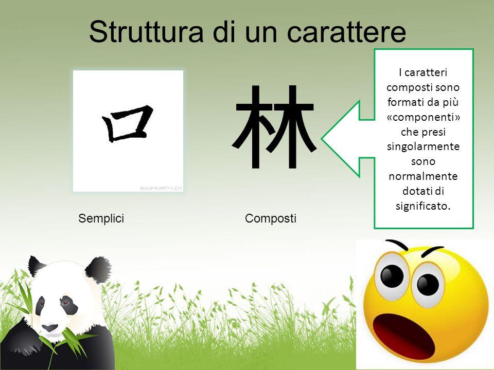 Struttura dei caratteri composti 1) Sinistra-Destra o Sinistra-Centro-Destra