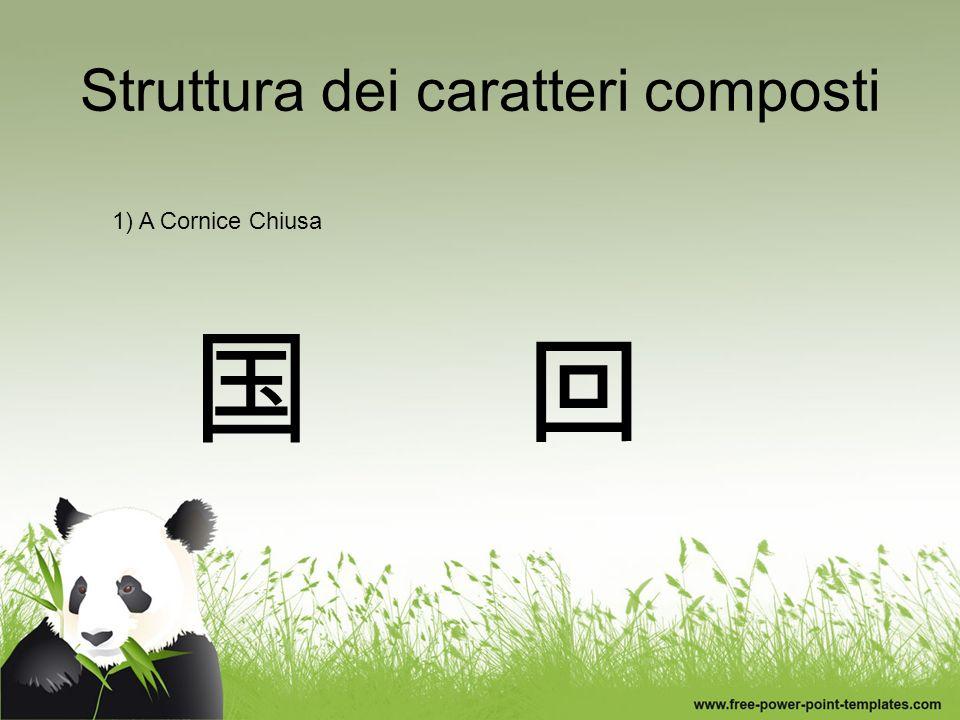 Struttura dei caratteri composti 1) Cornice Aperta
