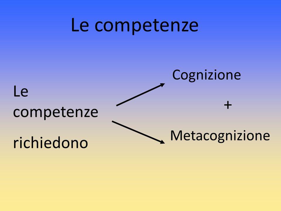 Le competenze richiedono Cognizione Metacognizione +