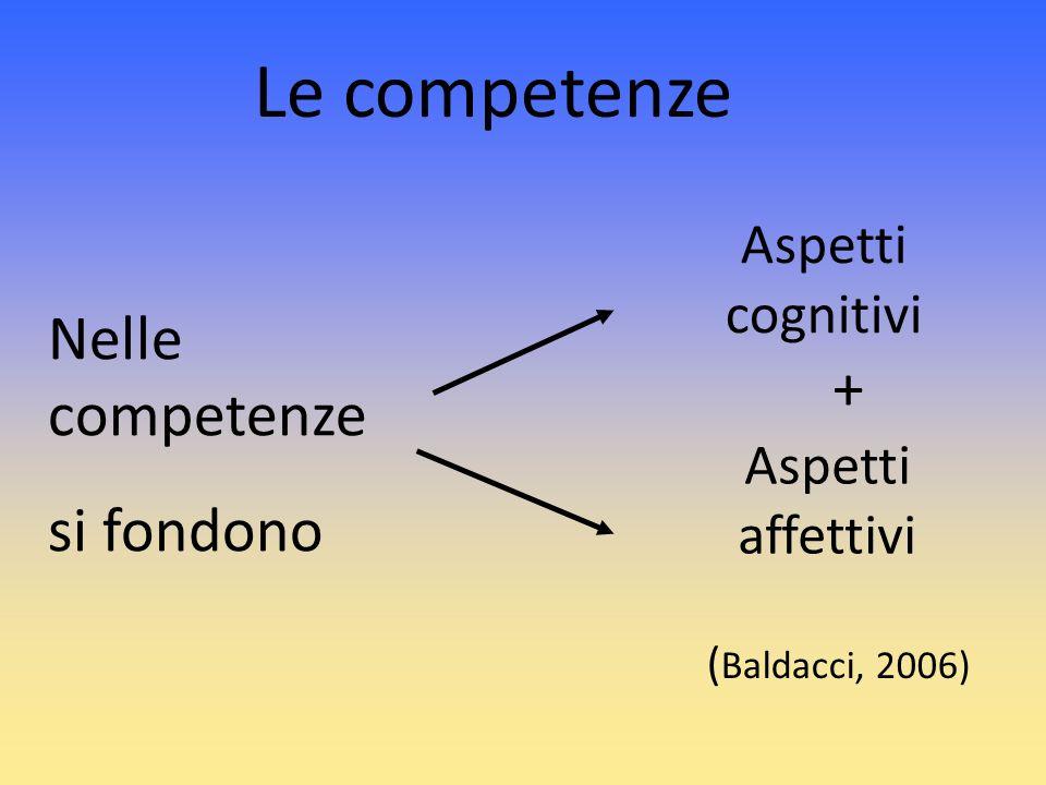 Le competenze Nelle competenze si fondono Aspetti cognitivi + Aspetti affettivi ( Baldacci, 2006)