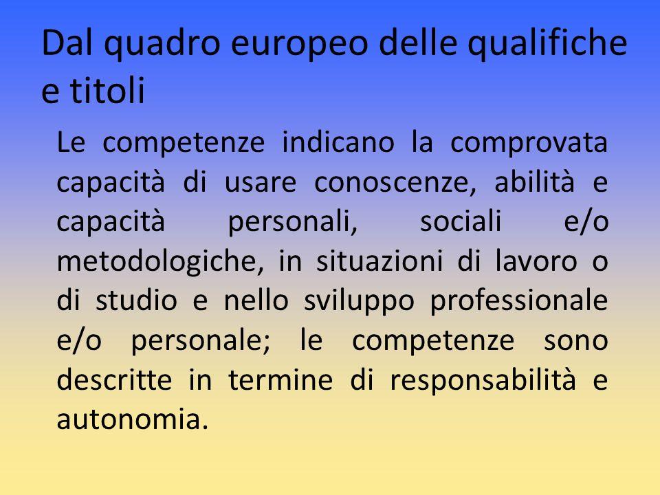 Dal quadro europeo delle qualifiche e titoli Le competenze indicano la comprovata capacità di usare conoscenze, abilità e capacità personali, sociali
