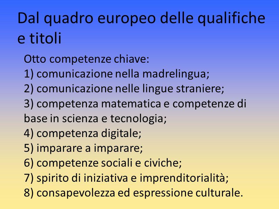 Dal quadro europeo delle qualifiche e titoli Otto competenze chiave: 1) comunicazione nella madrelingua; 2) comunicazione nelle lingue straniere; 3) c