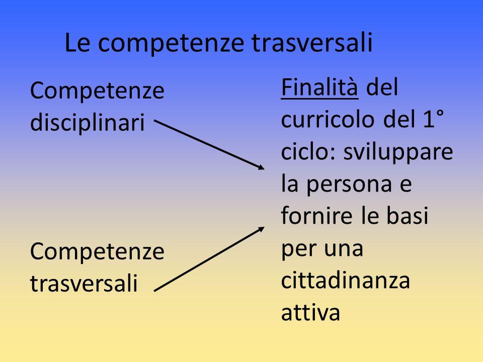 Le competenze trasversali Competenze disciplinari Competenze trasversali Finalità del curricolo del 1° ciclo: sviluppare la persona e fornire le basi