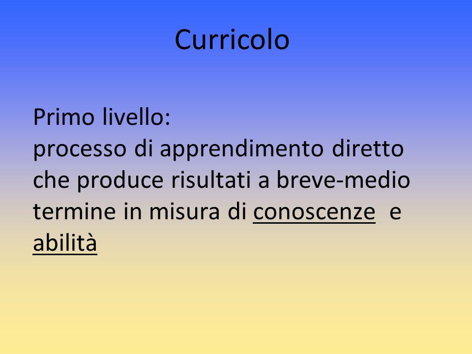 Primo livello: processo di apprendimento diretto che produce risultati a breve-medio termine in misura di conoscenze e abilità Curricolo