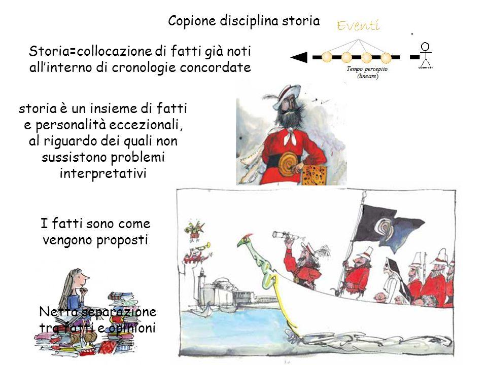 Copione disciplina storia Storia=collocazione di fatti già noti allinterno di cronologie concordate storia è un insieme di fatti e personalità eccezionali, al riguardo dei quali non sussistono problemi interpretativi I fatti sono come vengono proposti Netta separazione tra fatti e opinioni