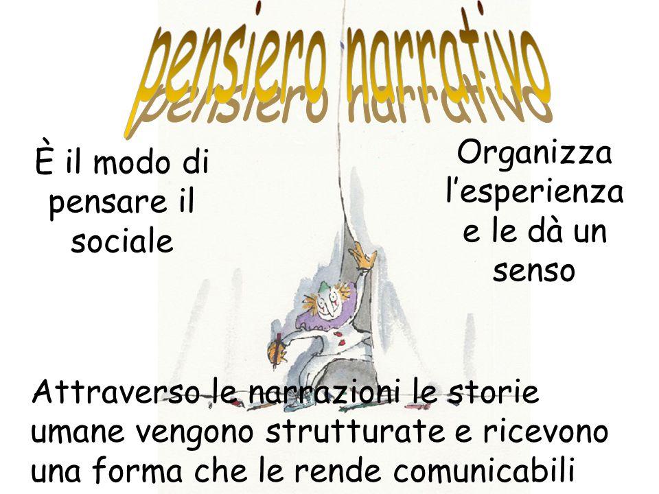 È il modo di pensare il sociale Organizza lesperienza e le dà un senso Attraverso le narrazioni le storie umane vengono strutturate e ricevono una forma che le rende comunicabili