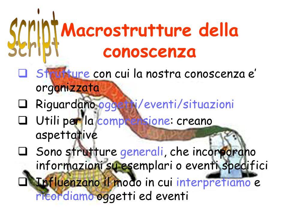 Macrostrutture della conoscenza Strutture con cui la nostra conoscenza e organizzata Riguardano oggetti/eventi/situazioni Utili per la comprensione: creano aspettative Sono strutture generali, che incorporano informazioni su esemplari o eventi specifici Influenzano il modo in cui interpretiamo e ricordiamo oggetti ed eventi