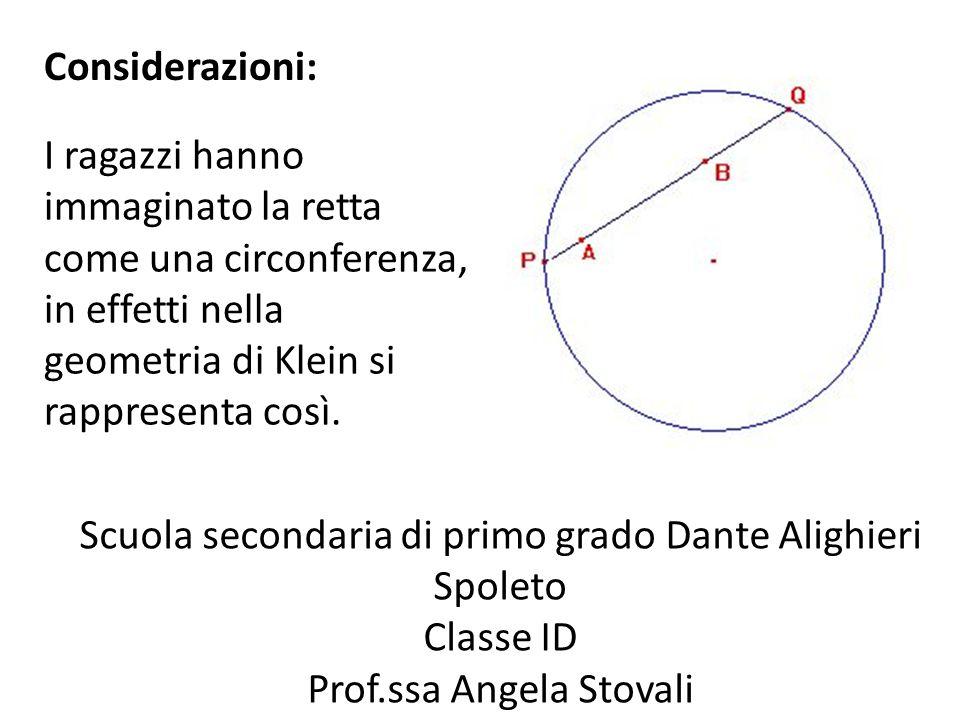 I ragazzi hanno immaginato la retta come una circonferenza, in effetti nella geometria di Klein si rappresenta così. Considerazioni: Scuola secondaria