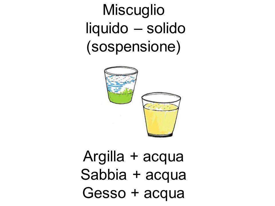 Miscuglio liquido – solido (sospensione) Argilla + acqua Sabbia + acqua Gesso + acqua