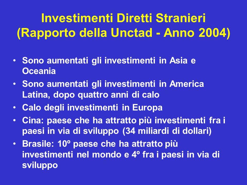 Investimenti Diretti Stranieri (Rapporto della Unctad - Anno 2004) Sono aumentati gli investimenti in Asia e Oceania Sono aumentati gli investimenti i