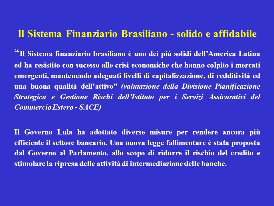 Il Sistema Finanziario Brasiliano - solido e affidabile Il Sistema finanziario brasiliano è uno dei più solidi dellAmerica Latina ed ha resistito con