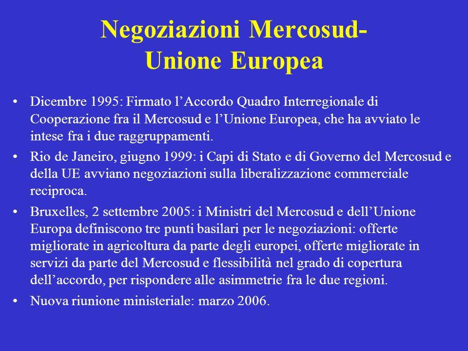 Negoziazioni Mercosud- Unione Europea Dicembre 1995: Firmato lAccordo Quadro Interregionale di Cooperazione fra il Mercosud e lUnione Europea, che ha