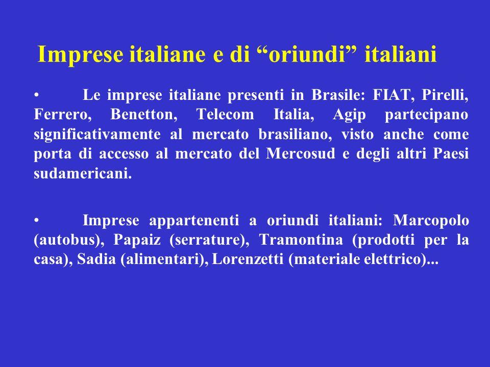 Imprese italiane e di oriundi italiani Le imprese italiane presenti in Brasile: FIAT, Pirelli, Ferrero, Benetton, Telecom Italia, Agip partecipano sig