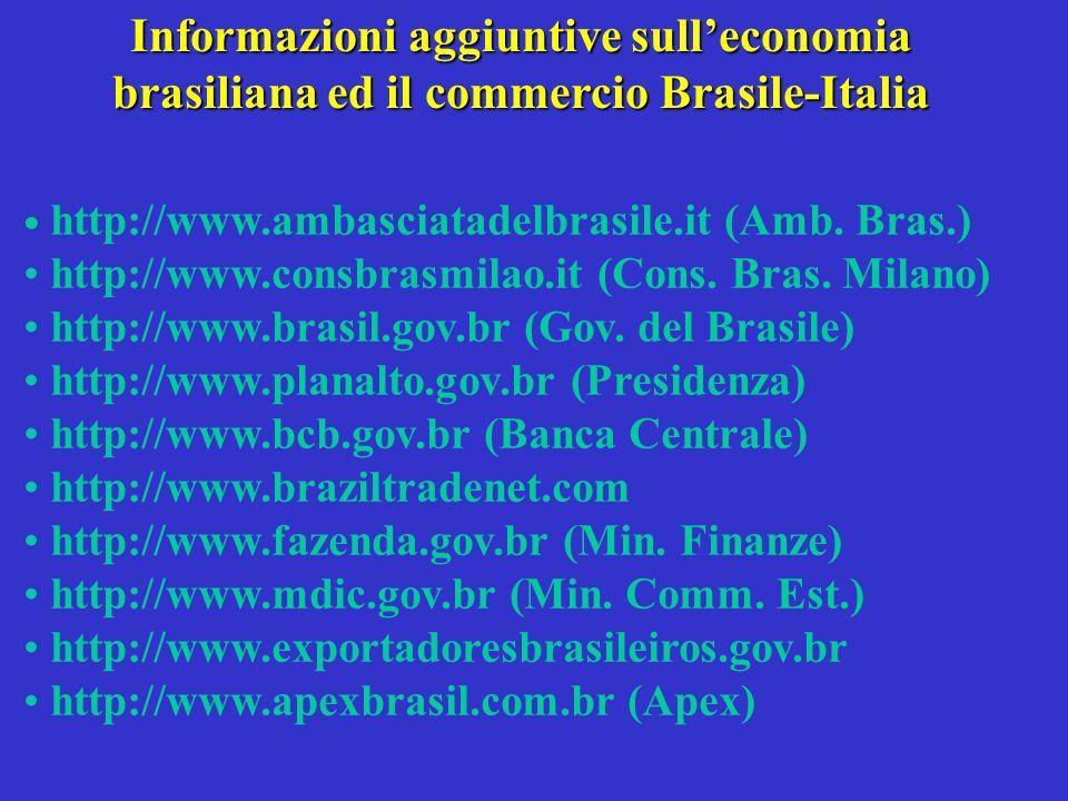 Informazioni aggiuntive sulleconomia brasiliana ed il commercio Brasile-Italia http://www.ambasciatadelbrasile.it (Amb. Bras.) http://www.consbrasmila
