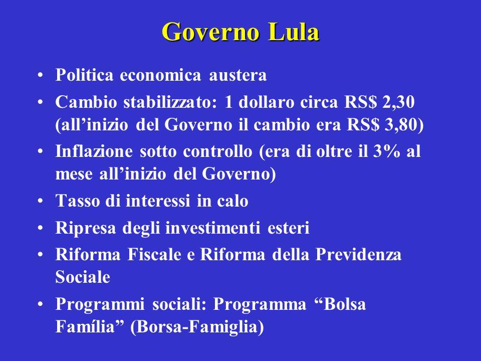 Governo Lula Politica economica austera Cambio stabilizzato: 1 dollaro circa RS$ 2,30 (allinizio del Governo il cambio era RS$ 3,80) Inflazione sotto