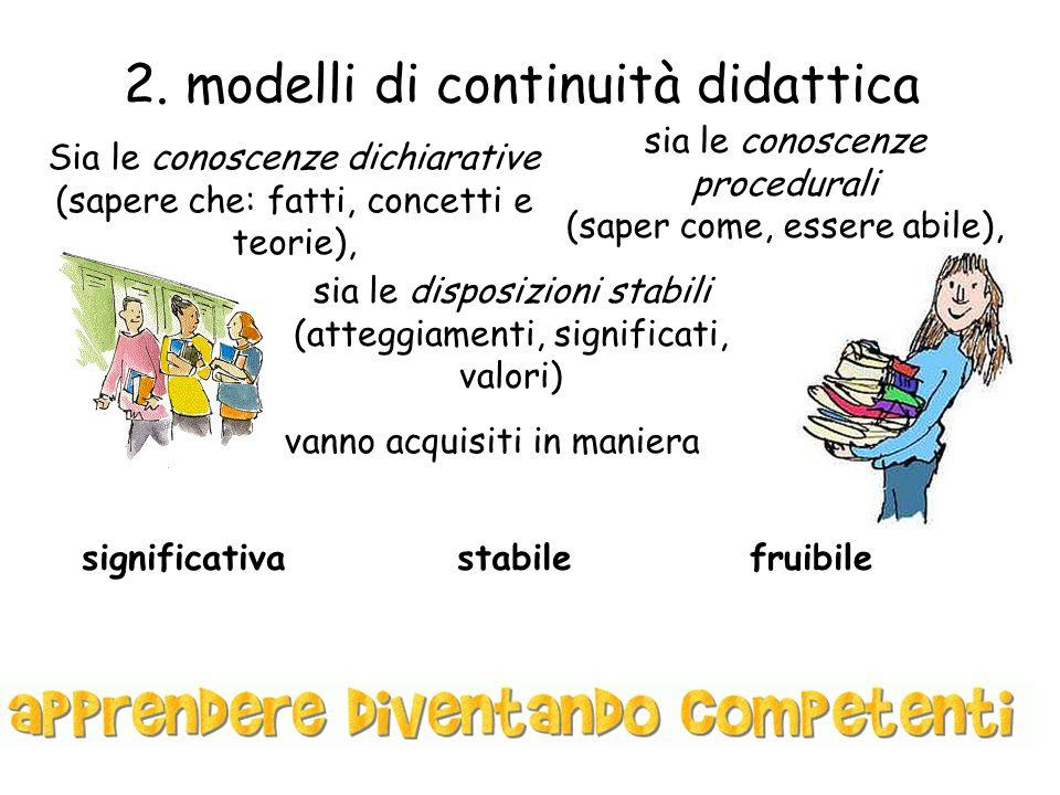 2. modelli di continuità didattica Sia le conoscenze dichiarative (sapere che: fatti, concetti e teorie), sia le disposizioni stabili (atteggiamenti,