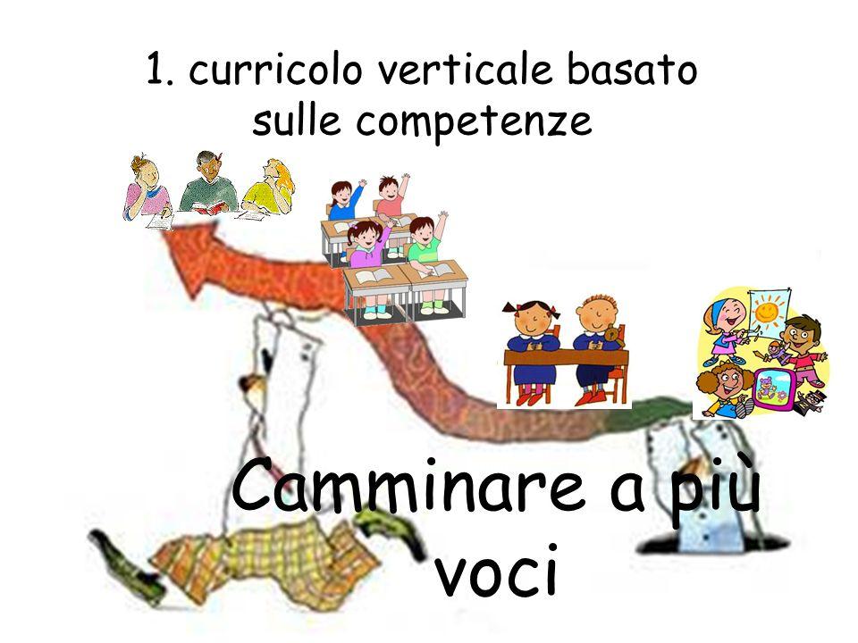 1. curricolo verticale basato sulle competenze Camminare a più voci