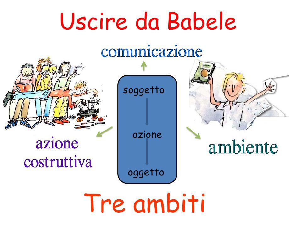 soggetto azione oggetto Tre ambiti Uscire da Babele