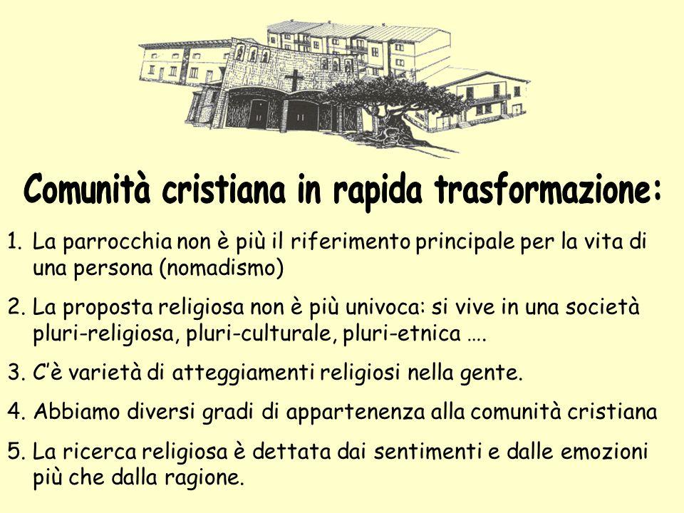 1.La parrocchia non è più il riferimento principale per la vita di una persona (nomadismo) 2.La proposta religiosa non è più univoca: si vive in una s