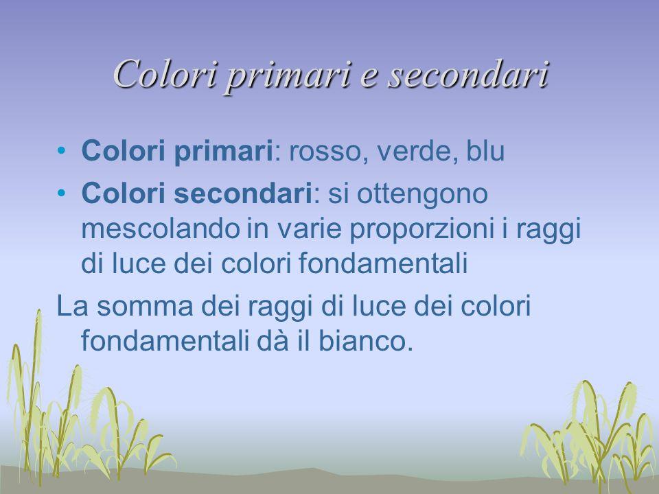 Colori primari e secondari Colori primari: rosso, verde, blu Colori secondari: si ottengono mescolando in varie proporzioni i raggi di luce dei colori fondamentali La somma dei raggi di luce dei colori fondamentali dà il bianco.