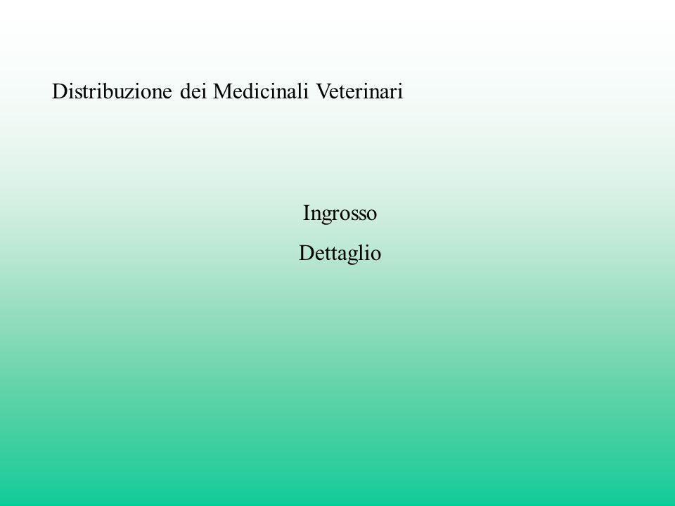 Distribuzione dei Medicinali Veterinari Ingrosso Dettaglio