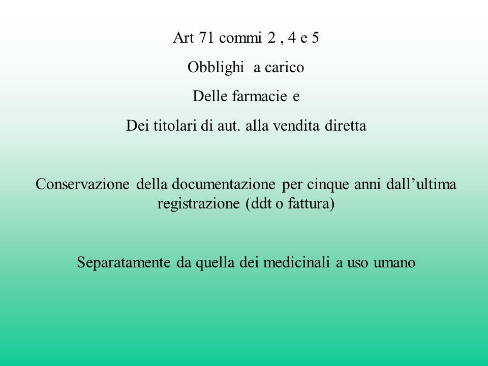Art 71 commi 2, 4 e 5 Obblighi a carico Delle farmacie e Dei titolari di aut. alla vendita diretta Conservazione della documentazione per cinque anni