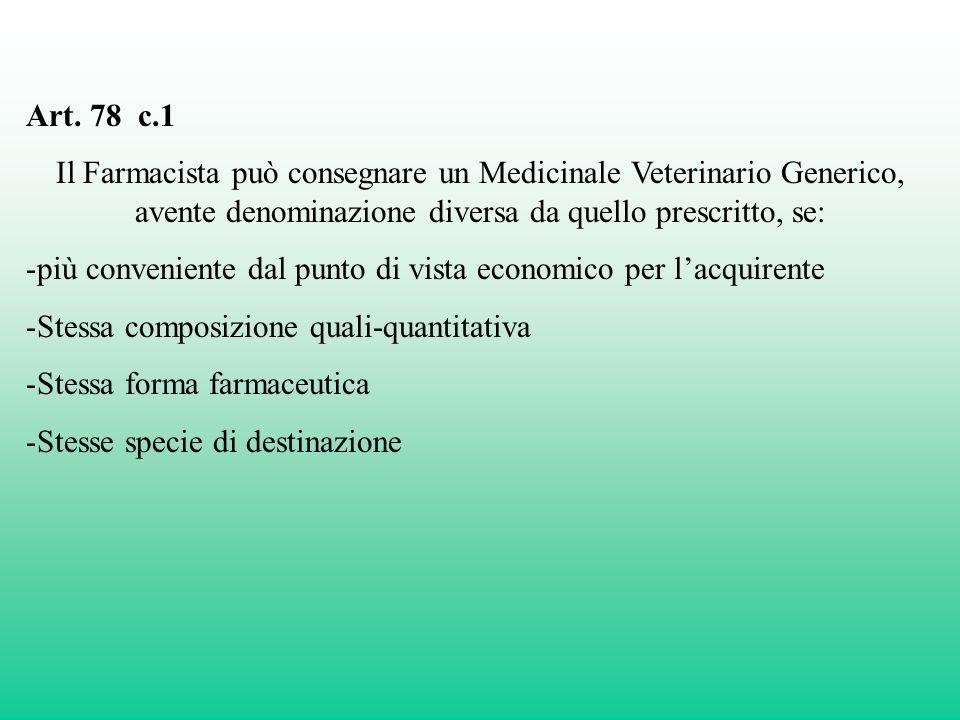 Art. 78 c.1 Il Farmacista può consegnare un Medicinale Veterinario Generico, avente denominazione diversa da quello prescritto, se: -più conveniente d