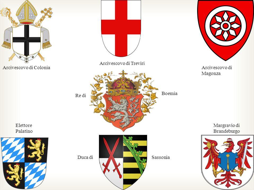 Arcivescovo di Colonia Arcivescovo di Treviri Arcivescovo di Magonza Re di Boemia Elettore Palatino Margravio di Brandeburgo Duca diSassonia