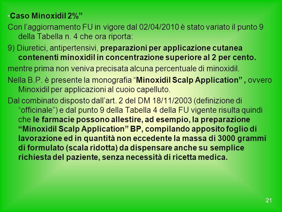 Caso Minoxidil 2% Con laggiornamento FU in vigore dal 02/04/2010 è stato variato il punto 9 della Tabella n. 4 che ora riporta: 9) Diuretici, antipert