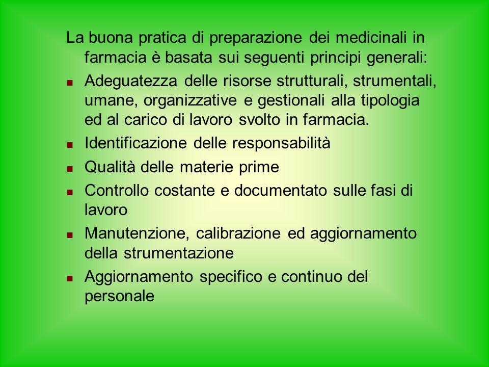 La buona pratica di preparazione dei medicinali in farmacia è basata sui seguenti principi generali: Adeguatezza delle risorse strutturali, strumental