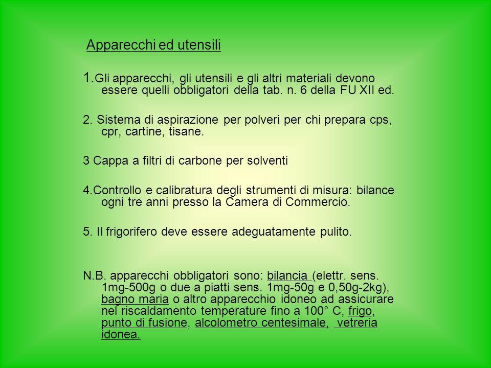 Apparecchi ed utensili 1. Gli apparecchi, gli utensili e gli altri materiali devono essere quelli obbligatori della tab. n. 6 della FU XII ed. 2. Sist