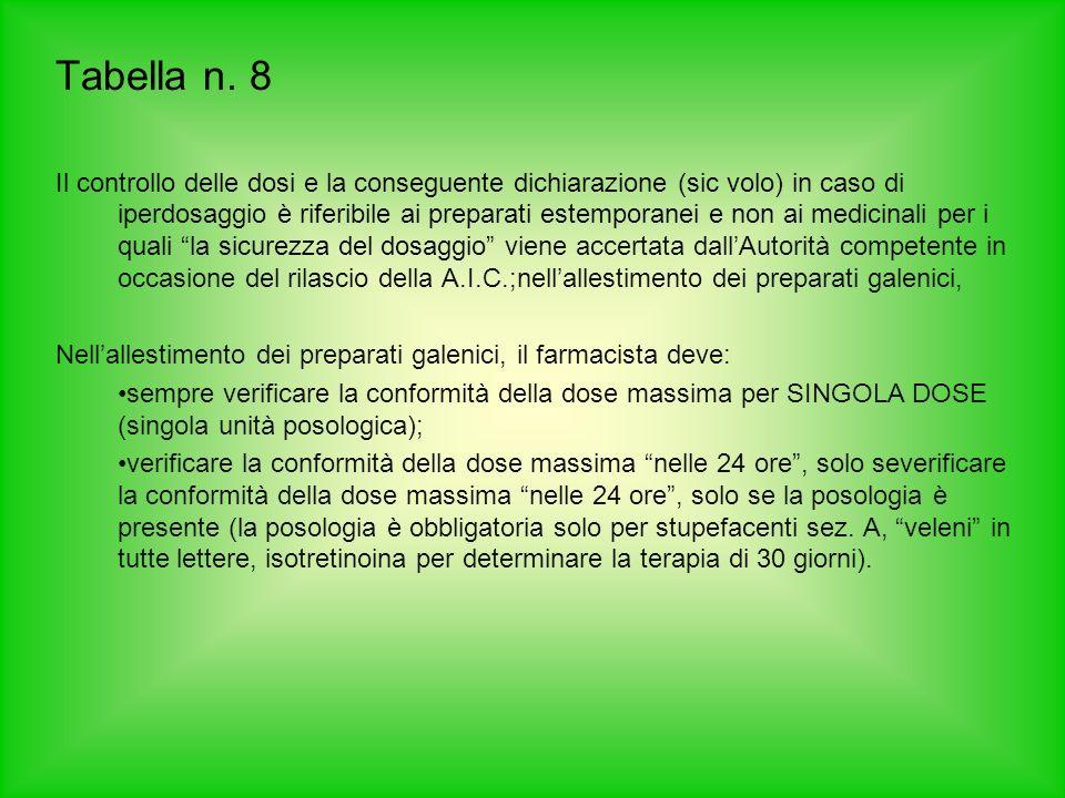 Tabella n.