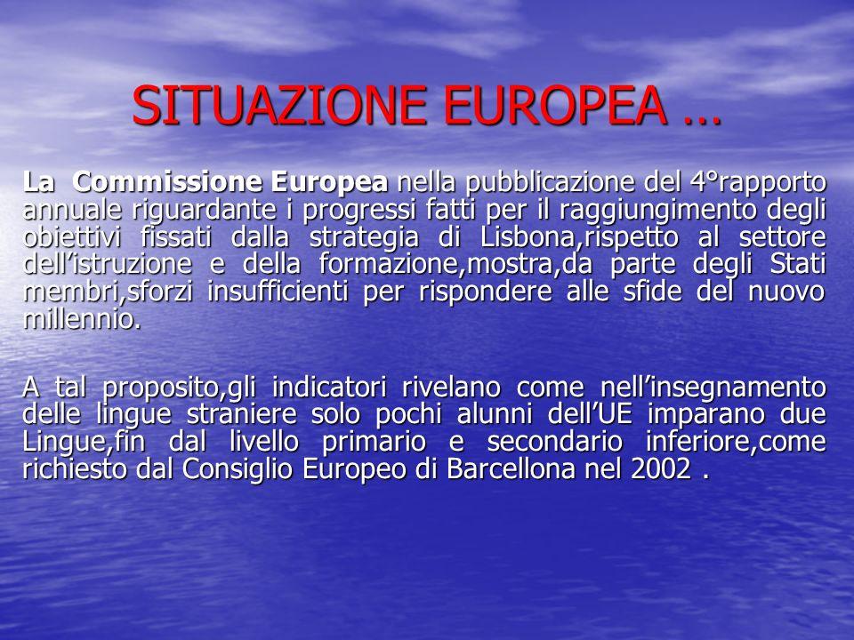 SITUAZIONE EUROPEA … La Commissione Europea nella pubblicazione del 4°rapporto annuale riguardante i progressi fatti per il raggiungimento degli obiet