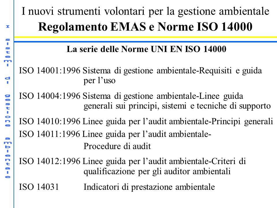 I nuovi strumenti volontari per la gestione ambientale Regolamento EMAS e Norme ISO 14000 La serie delle Norme UNI EN ISO 14000 ISO 14001:1996 Sistema di gestione ambientale-Requisiti e guida per luso ISO 14004:1996 Sistema di gestione ambientale-Linee guida generali sui principi, sistemi e tecniche di supporto ISO 14010:1996 Linee guida per laudit ambientale-Principi generali ISO 14011:1996 Linee guida per laudit ambientale- Procedure di audit ISO 14012:1996 Linee guida per laudit ambientale-Criteri di qualificazione per gli auditor ambientali ISO 14031 Indicatori di prestazione ambientale