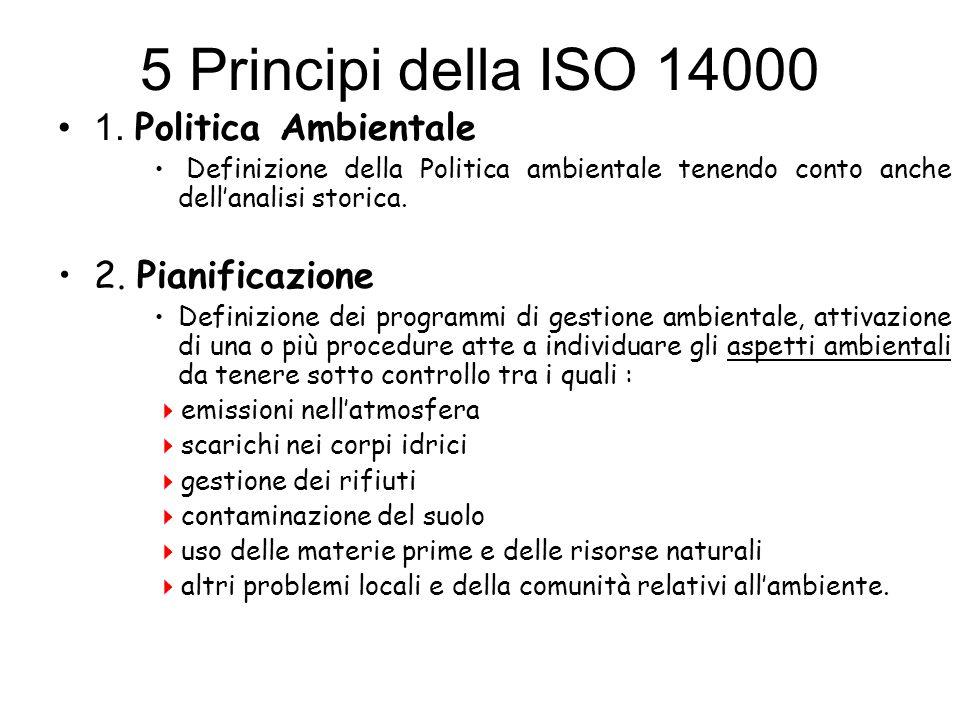 5 Principi della ISO 14000 1.