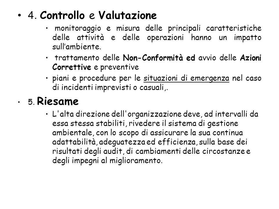 4. Controllo e Valutazione monitoraggio e misura delle principali caratteristiche delle attività e delle operazioni hanno un impatto sullambiente. tra
