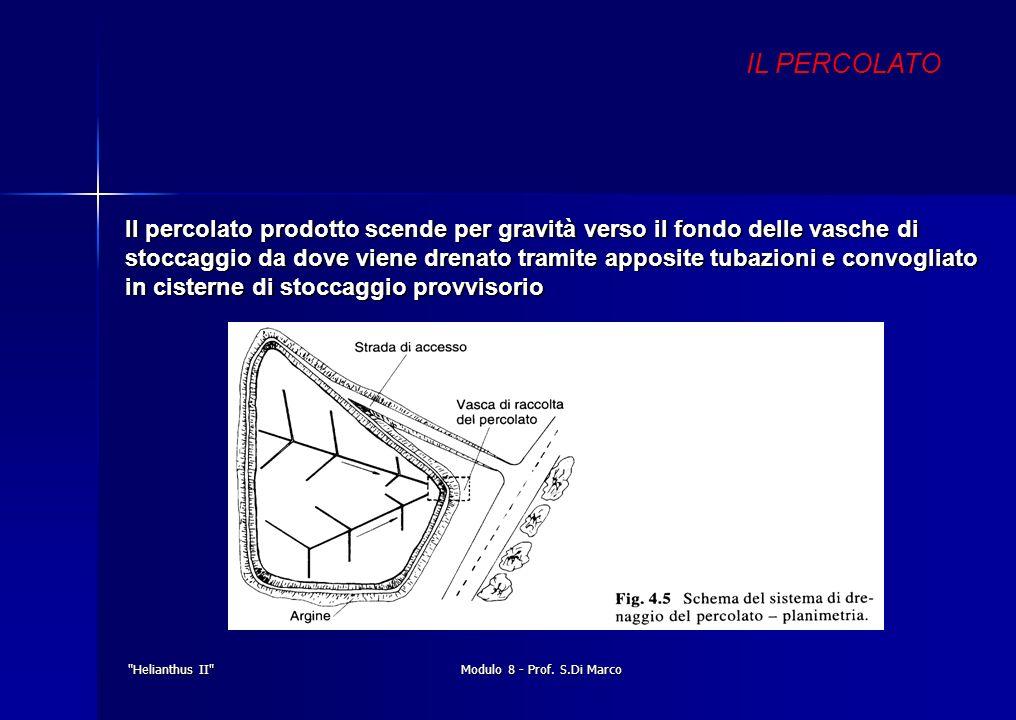 Helianthus II Modulo 8 - Prof. S.Di Marco IL PERCOLATO Sezione tipo di una discarica